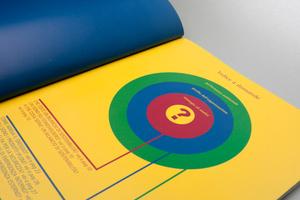 Bilancio sostenibilità Iplom